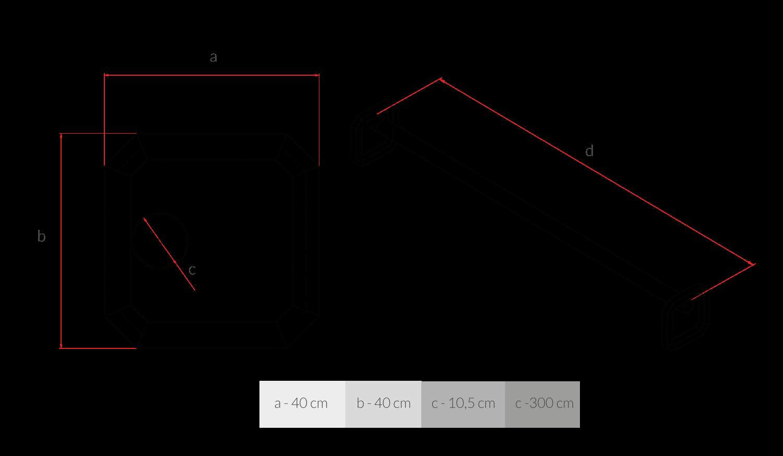 cavaletti-dimensions